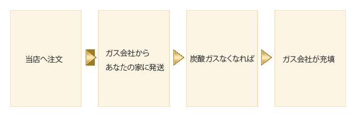 bnr_text_g_01